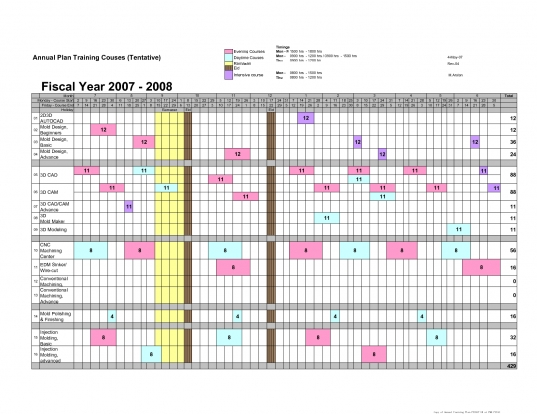 12 Best Photos Of Annual Plan Template Sample   Annual Training