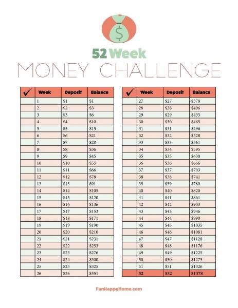 365 Day Savings Challenge And A Free Printable