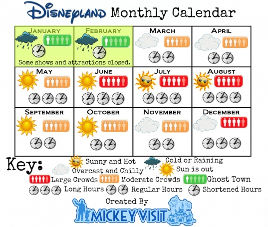 Best Time To Visit Disneyland   Ultimate Disneyland Guide