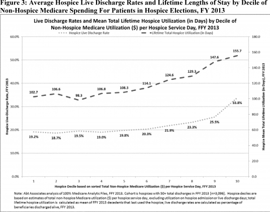 Federal Register | Medicare Program; Fy 2016 Hospice Wage Index