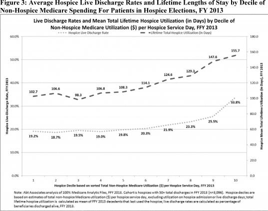 Federal Register | Medicare Program; Fy 2016 Hospice Wage Index