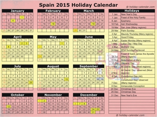 Holidays In Spain 2016