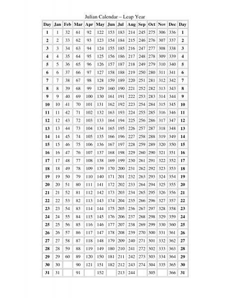 Julian Calendar 2011 Excel