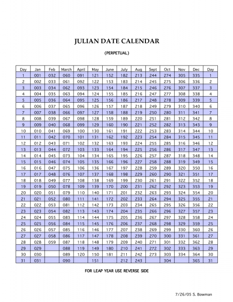 Julian Date Calendar For Year 2012 Perpetual