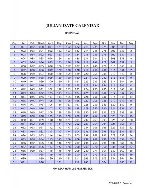 Julian Date Calendar For Year 2012 Perpetual