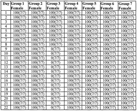 Patent Wo2004069224a2   Stable Sterile Filterable Liposomal