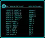 Calendar For Irs Refund Schedule