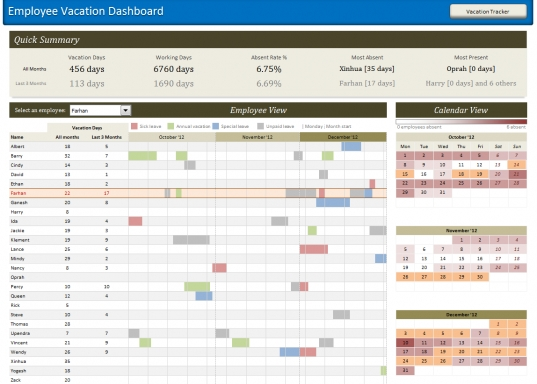 Employee Vacation Tracker & Dashboard Using Ms Excel | Chandoo