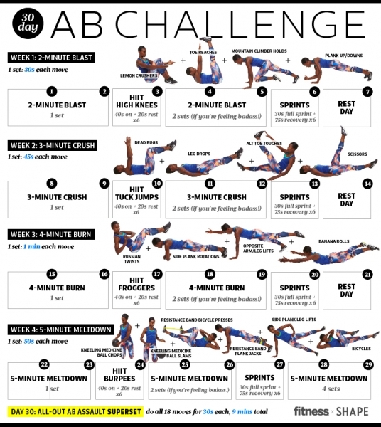 30 Day Ab Challenge For Flatter Abs Fast | Fitness Magazine