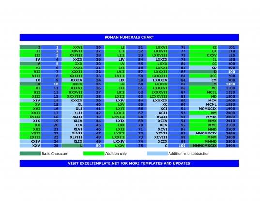 56 Roman Numerals Chart V1.0