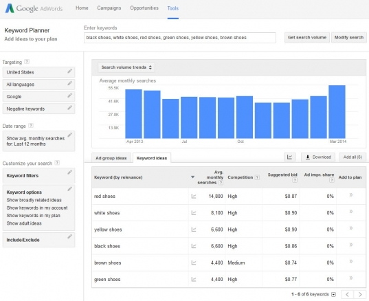 Google Updates Keyword Planner With Dates, Devices | Practical