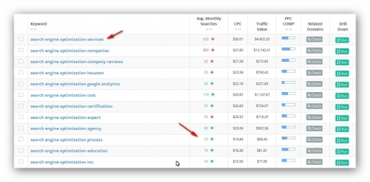 How To Find Long Tail Keywords (18 Best Tools)   Aim For Big