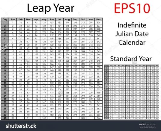 Julian Date Calendar Images | 2017 Calendar Printable