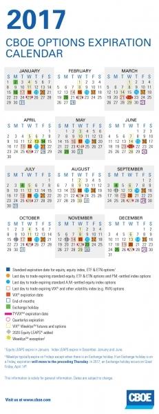 Cboe Expiration & Holiday Calendars