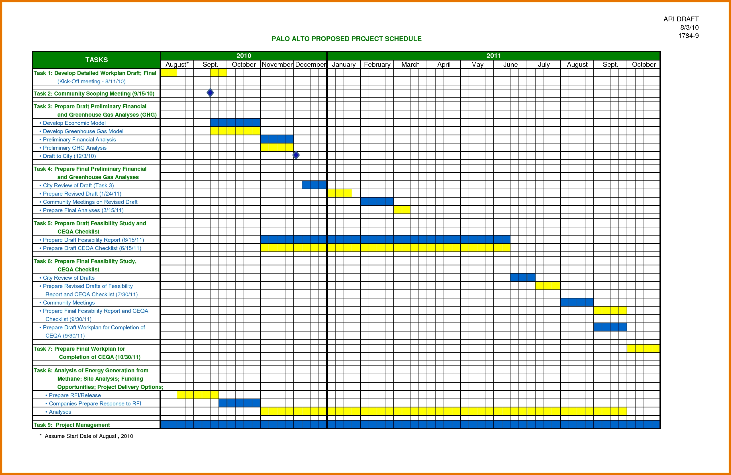 Excel Project Schedule Template Free   28 Images   Schedule