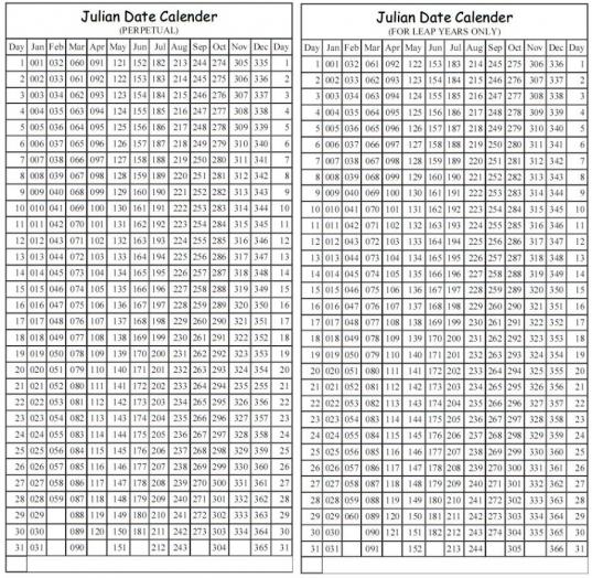 Julian Date Calendar Leap Year | Blank Calendar Design 2017