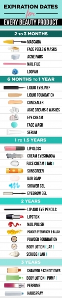 Best 25+ Expiration Date Ideas On Pinterest | Beauty Products
