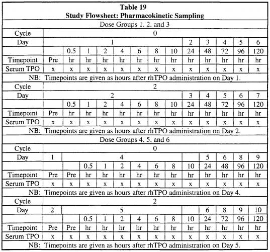 Patent Wo2000044398a2   Methods For Increasing Circulating
