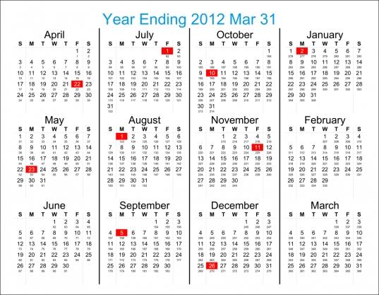 Fiscalendar   A Fiscally Sound Calendar