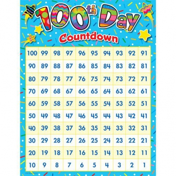 100 Day Resources For Classrooms Teachers And Parents 100th Images