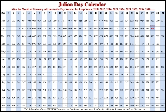 Calendar With Days Numbered 1 365 2018 * Calendar Printable Template