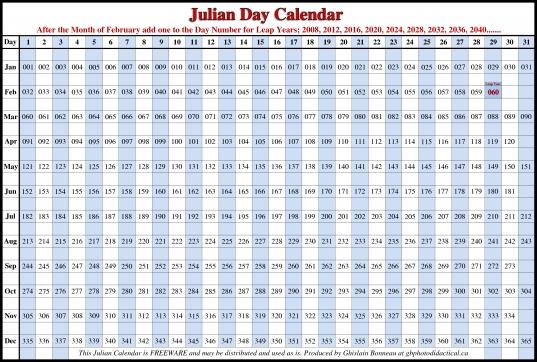 New Calendar Template Site Julian Calendar 2015 … | Pinteres…