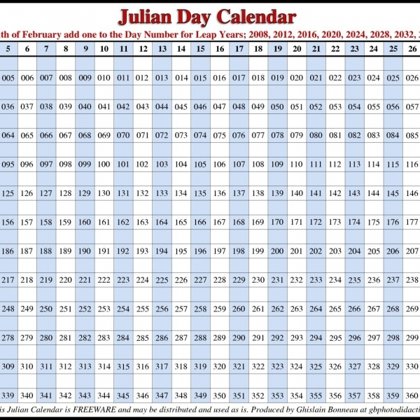 Printable 2018 Julian Calendar   Commonpence.co