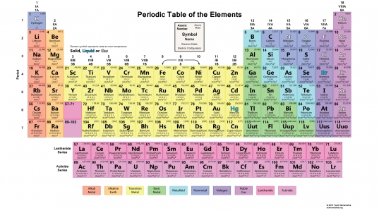 30 Printable Periodic Tables For Chemistry   Science Notes And