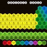 Periodic Table With Names And Cool Space Pattern