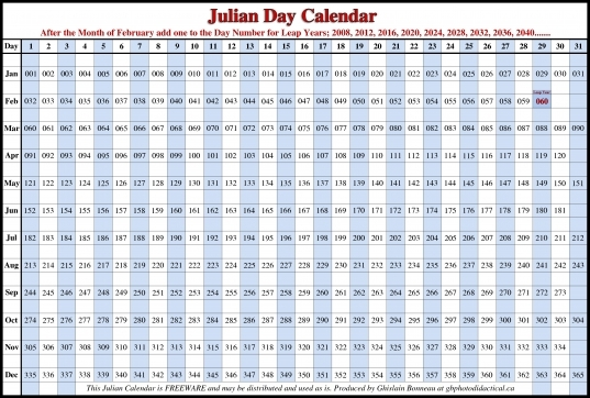 2018 Calendar With Julian Dates | Seven Photo
