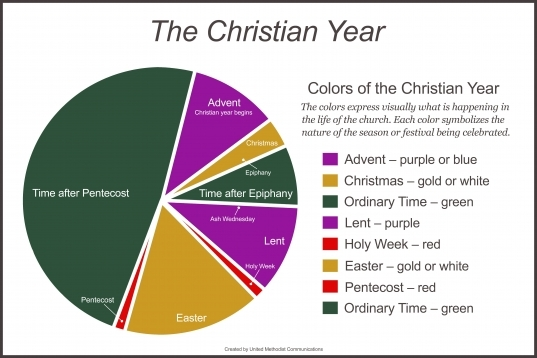 107 Best Church Calendar Images In 2020 | Godly Play, Sunday