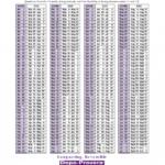Depo-provera Perpetual Calendar Pdf