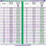 Depo Provera 12 Week Schedule