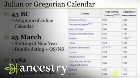 Double Dating: Julian Calendar Or Gregorian Calendar | Ancestry
