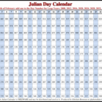 Reading A Julian Day Calendar