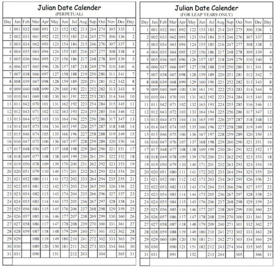 Military Julian Date Calendar 2018 – Samyysandra