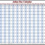 Todays Date Julian Calender