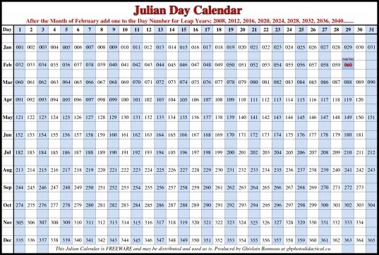 Julian Date 2015 | Calendar Template, 2018 Calendar Template