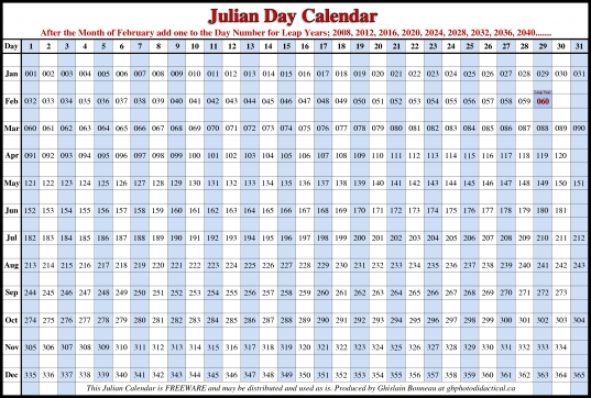 New Calendar Template Site Julian Calendar 2015