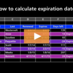 30 Day Expiration Date Chart