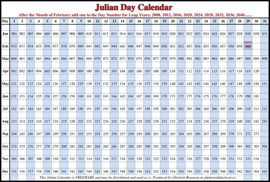 Julian Calendar   Hudson Valley Migratory Birds