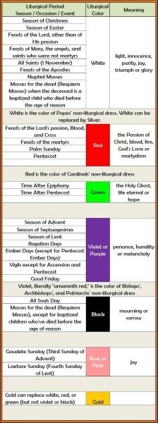 Liturgical Colors | St. Peter The Apostle Catholic Church