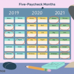 Pay Date Calendars, Pay Start Pay End Check Date Free 2020