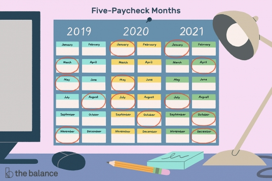 Months In Which You Receive 5 Paychecks From 2020 2029