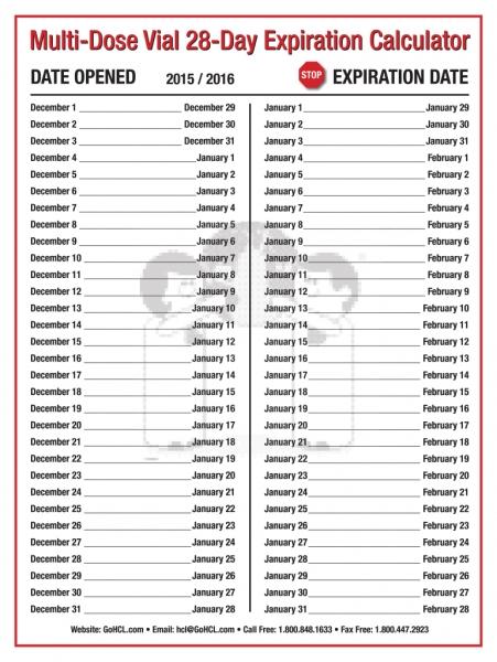 Multi Dose Vial 28 Day Expiration Calendar 2020   Fill