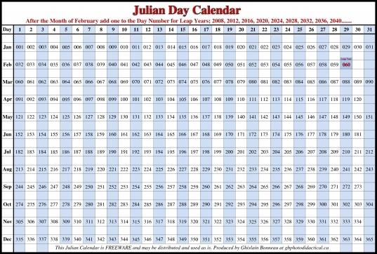 New Printable Julian Calendar | Calendar Printables, 2018