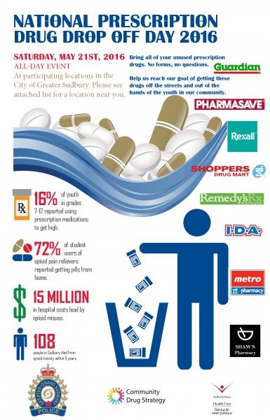 Reminder** National Prescription Drug Drop Off Day – May 21