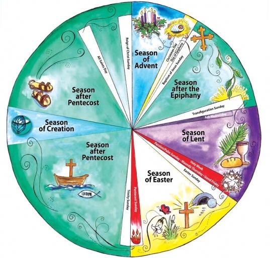 Seasons Of The Year. . . | Christian Calendar, Kids Calendar
