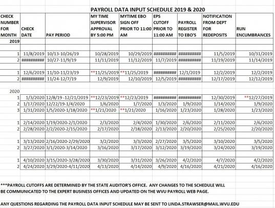 Wvu Pay Period Calendar 2020 | Pay Period Calendar 2020