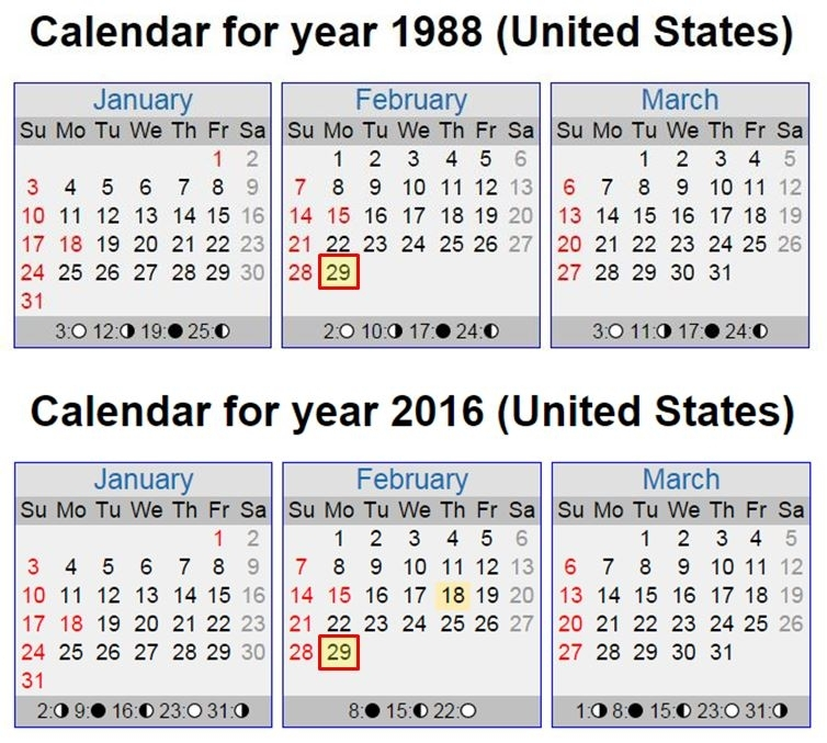 2016 'Leap Day', February 29 Will Fall On A Monday — A